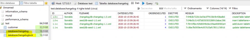 Liqui base tabelle di servizio